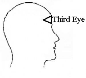 1.4 third eye alignament