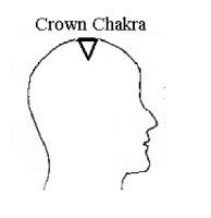 2.1 crown chakra alignement